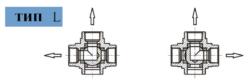 Индикатор направления потока Тип L