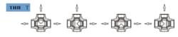 Индикатор направления потока Тип T
