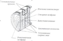 Конструкция емкостной сенсорной ячейки
