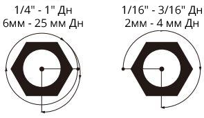 Инструкция по установке трубного фитинга 2