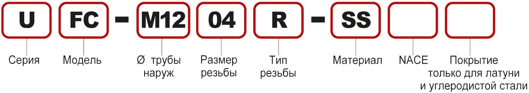 Маркировка метрических фитингов