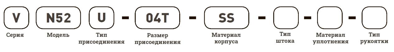 Маркировка игольчатых вентилей Unilok
