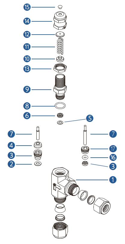 Предохранительные клапаны Unilok - спецификация