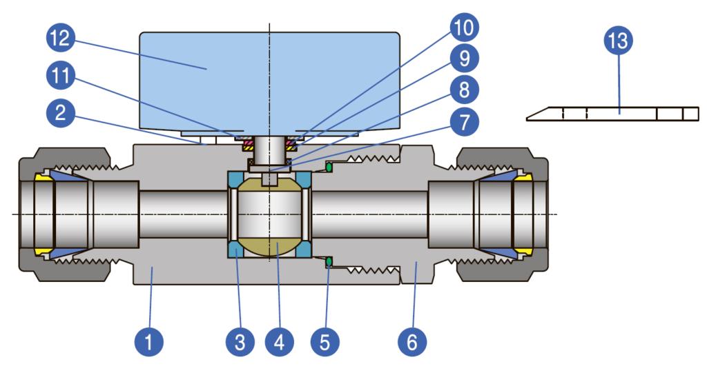 Шестигранный шаровой кран модель VB1M - Спецификация