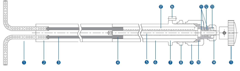 Редуцирующий вентиль VPR - Спецификация