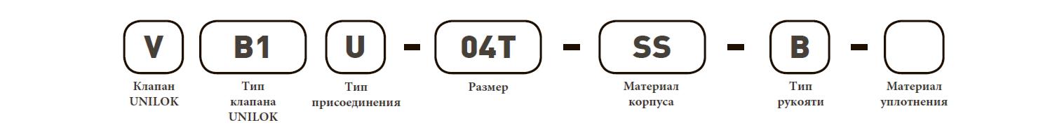 Форма заказа шарового крана UNILOK VB1