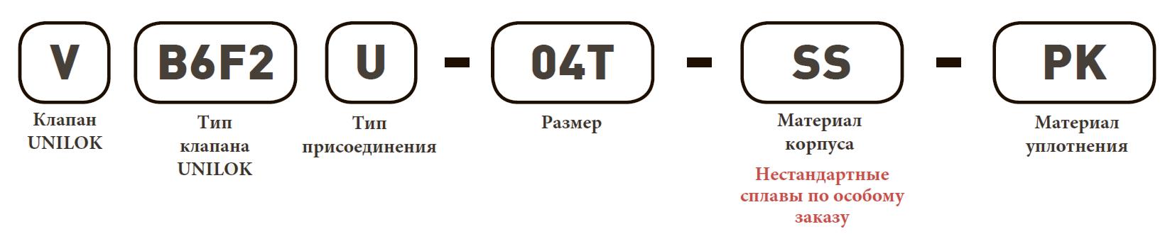 Форма заказа шарового крана VB6F