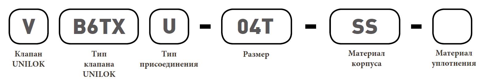 Форма заказа крана шарового цапфового VBT