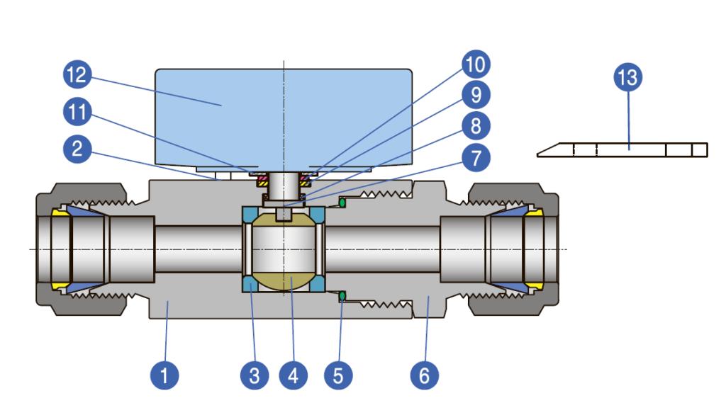 Конструкция VBM1