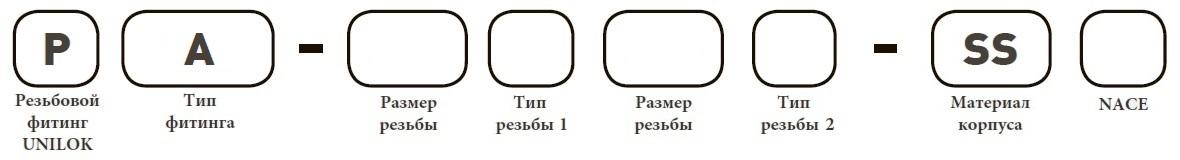 Форма заказа PA