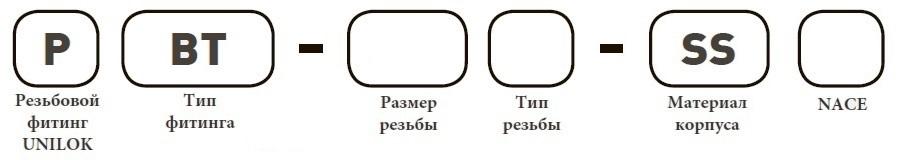 Форма заказа PBT