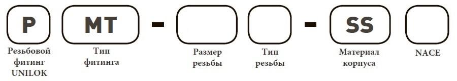 Форма заказа PMT