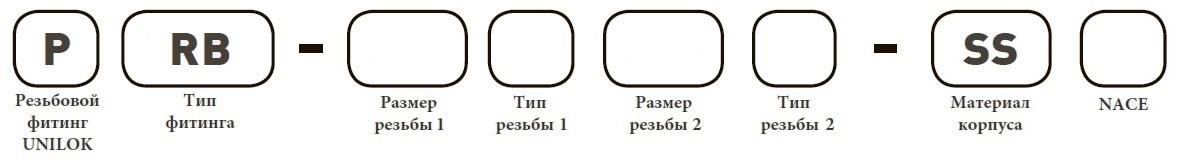 Форма заказа PRB