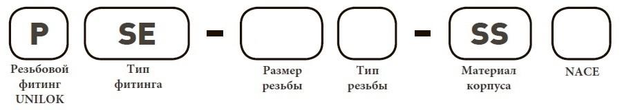 Форма заказа PSE