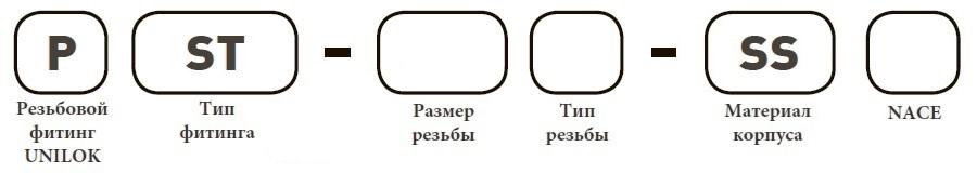 Форма заказа PST