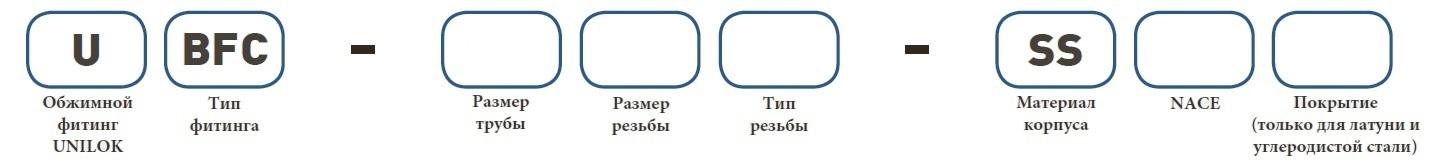 Форма заказа UBFC