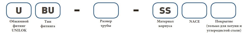 Форма заказа UBU