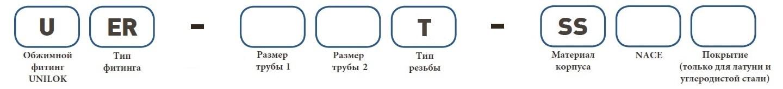 Форма заказа UER