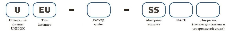 Форма заказа UEU