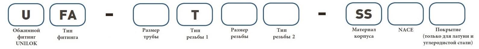 Форма заказа UFA