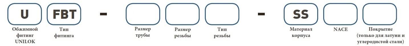 Форма заказа UFBT