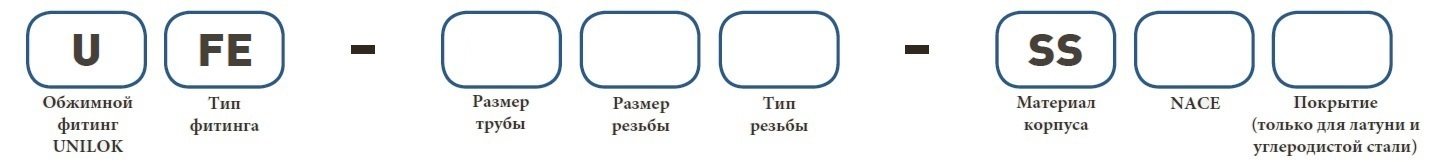 Форма заказа UFE