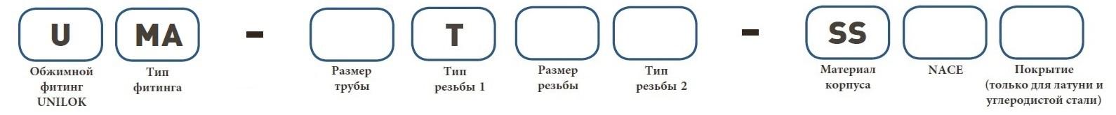 Форма заказа UMA