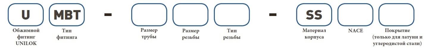 Форма заказа UMBT