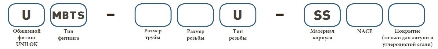 Форма заказа UMBTS