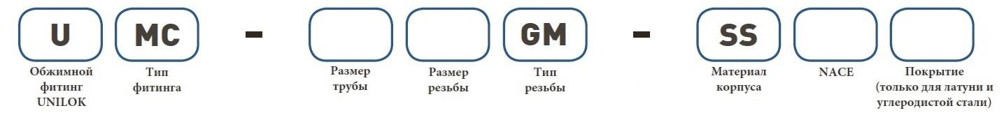 Форма заказа UMC-GM