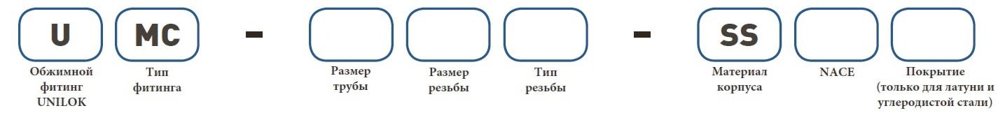 Форма заказа UMC