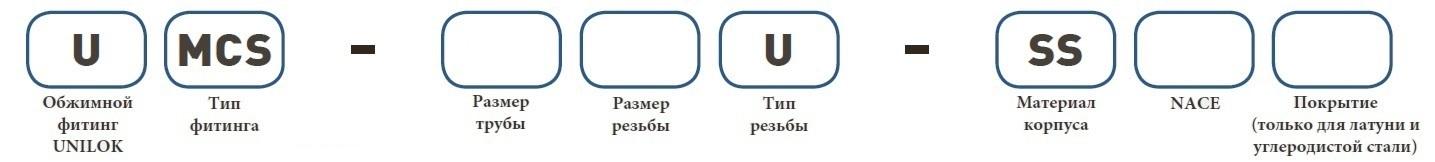 Форма заказа UMCS