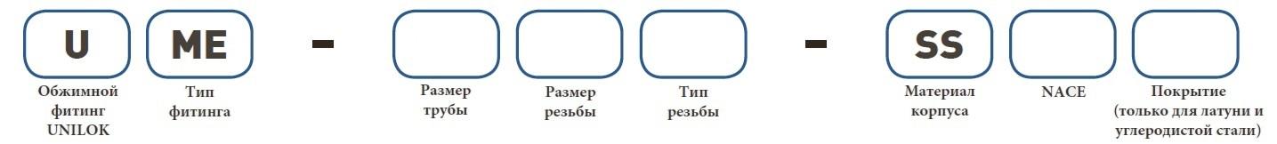 Форма заказа UME