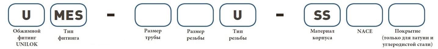 Форма заказа UMES