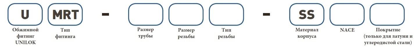 Форма заказа UMRT