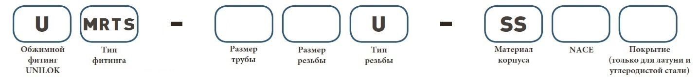 Форма заказа UMRTS