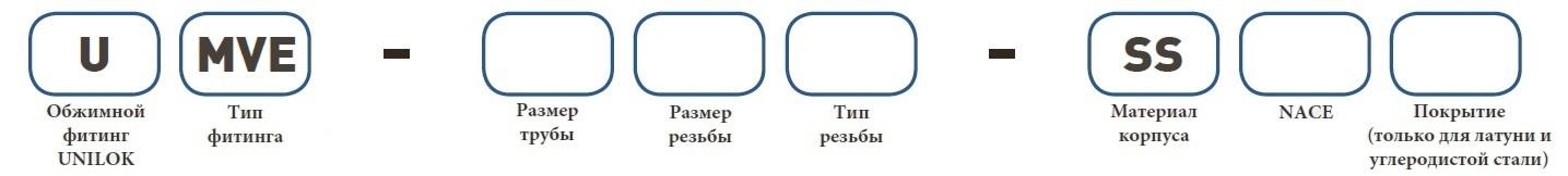 Форма заказа UMVE