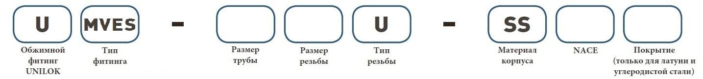 Форма заказа UMVES