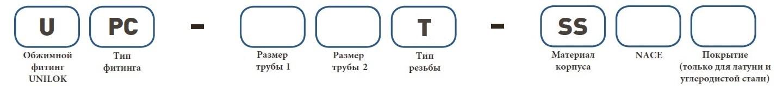 Форма заказа UPC