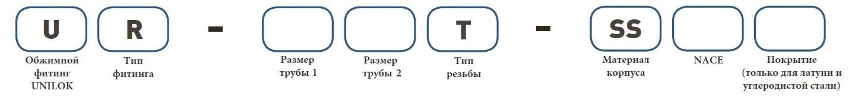 Форма заказа UR