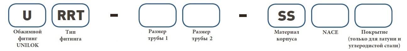 Форма заказа URRT