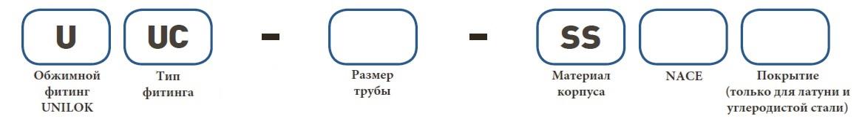Форма заказа UUC