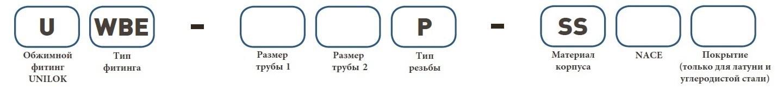 Форма заказа UWBE