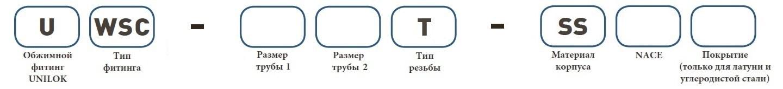 Форма заказа UWSC