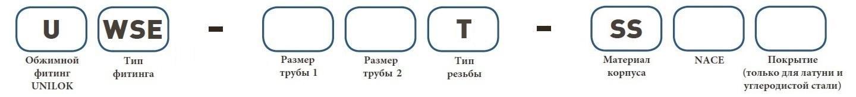 Форма заказа UWSE